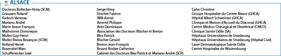 c e c liste des chirurgiens esth tiques et cliniques de france. Black Bedroom Furniture Sets. Home Design Ideas